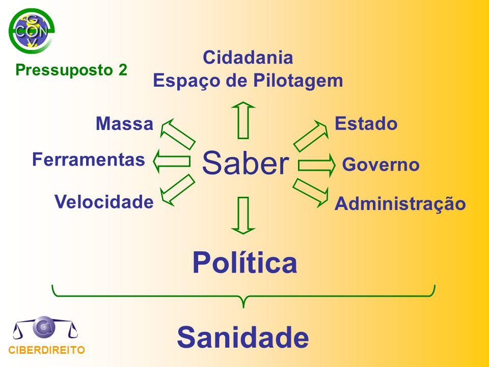 Saber Política Sanidade Cidadania Espaço de Pilotagem Massa Estado
