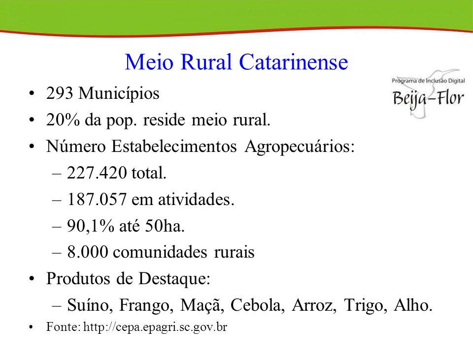 Meio Rural Catarinense
