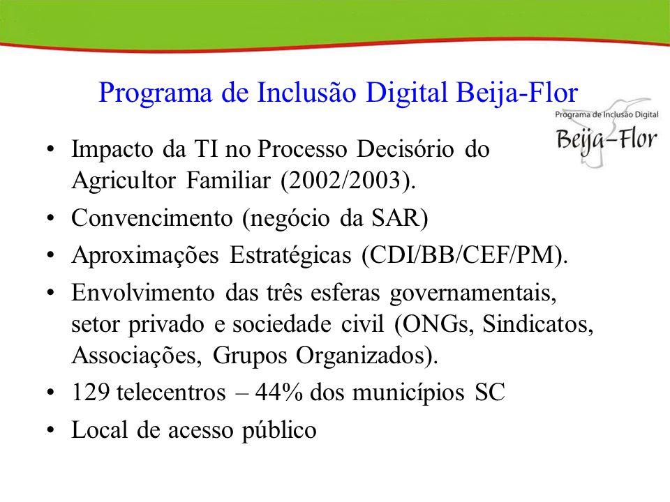 Programa de Inclusão Digital Beija-Flor