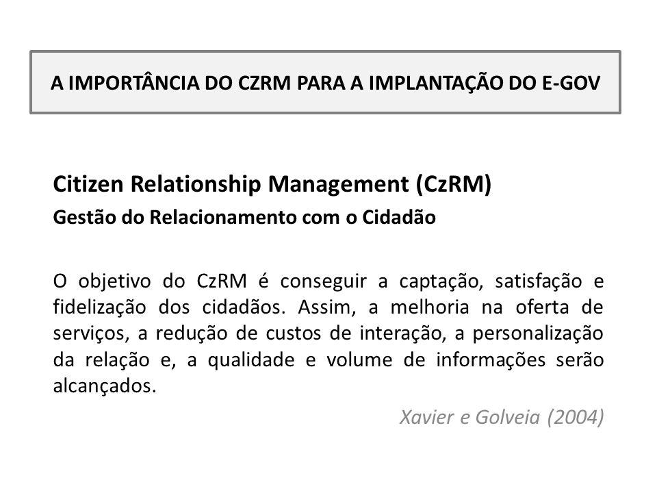 A IMPORTÂNCIA DO CZRM PARA A IMPLANTAÇÃO DO E-GOV