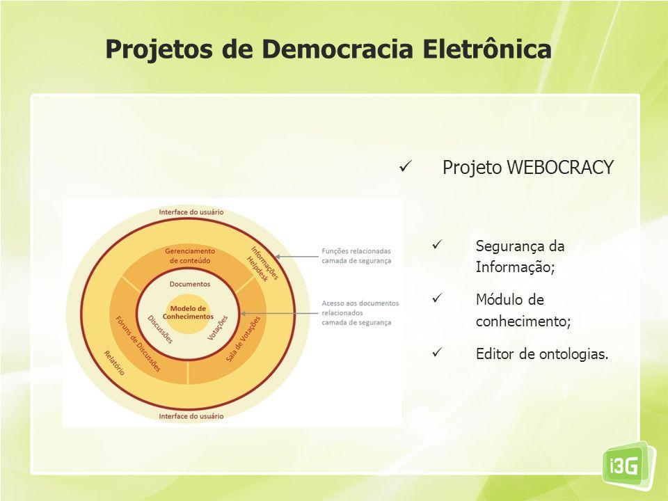 Projetos de Democracia Eletrônica