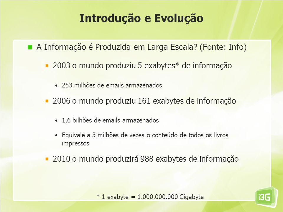Introdução e Evolução A Informação é Produzida em Larga Escala (Fonte: Info) 2003 o mundo produziu 5 exabytes* de informação.