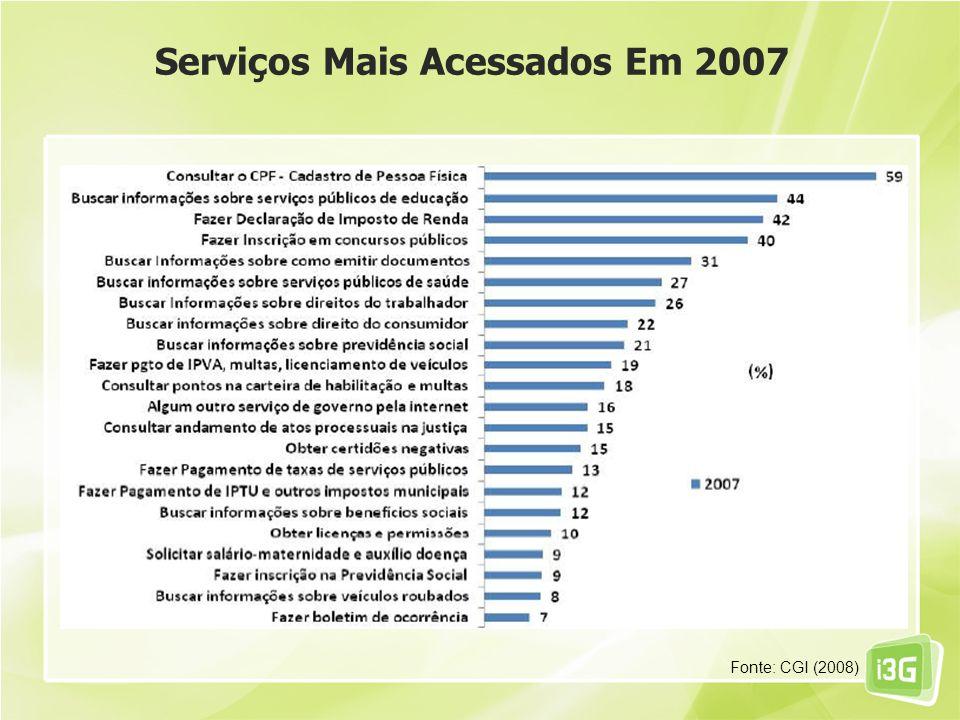 Serviços Mais Acessados Em 2007