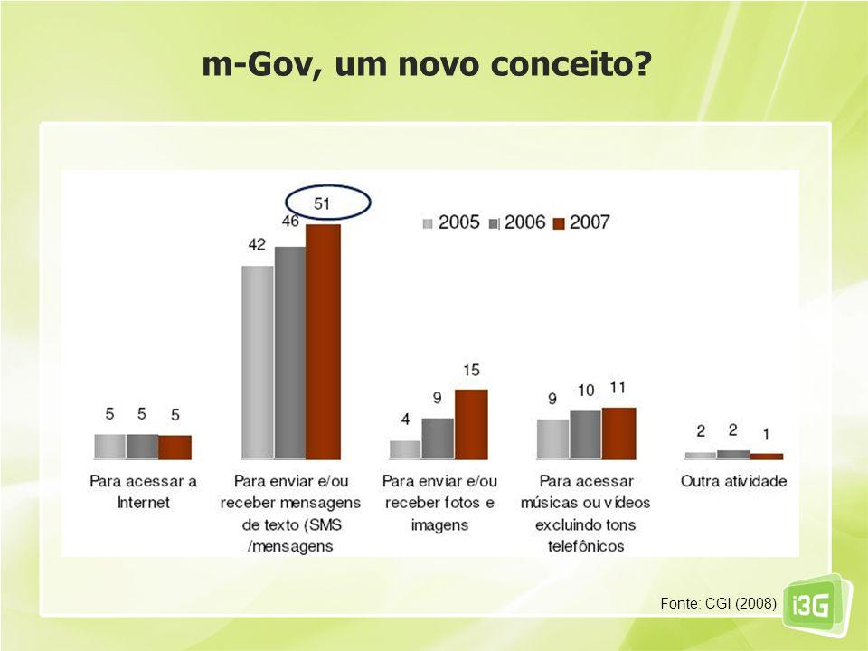 m-Gov, um novo conceito Fonte: CGI (2008)