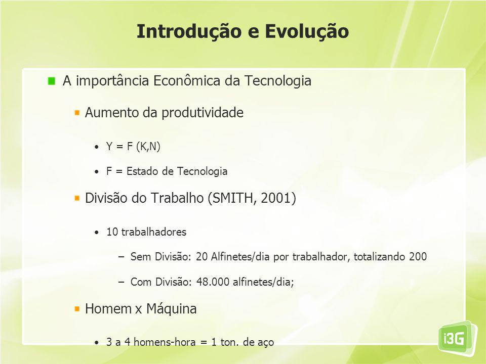 Introdução e Evolução A importância Econômica da Tecnologia