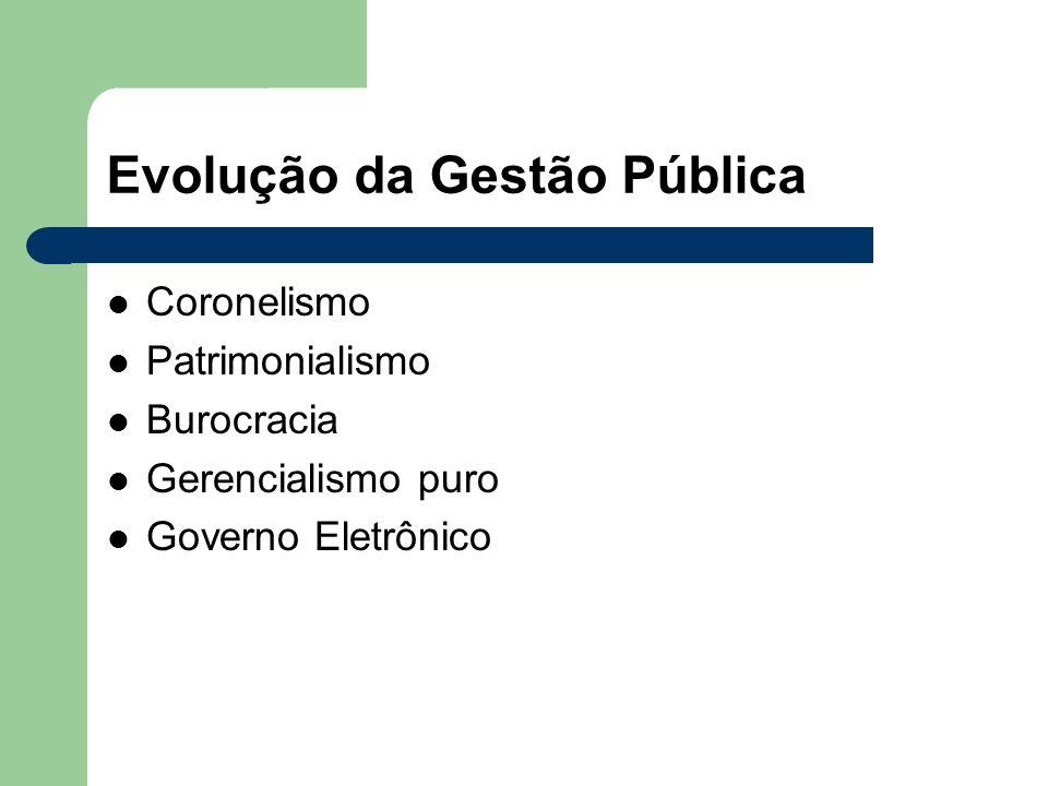 Evolução da Gestão Pública