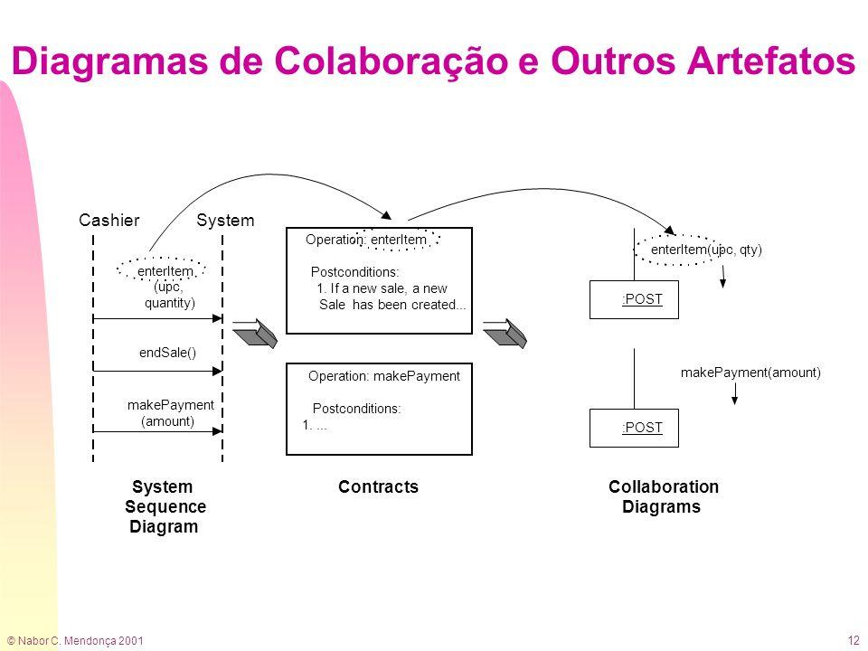 Diagramas de Colaboração e Outros Artefatos