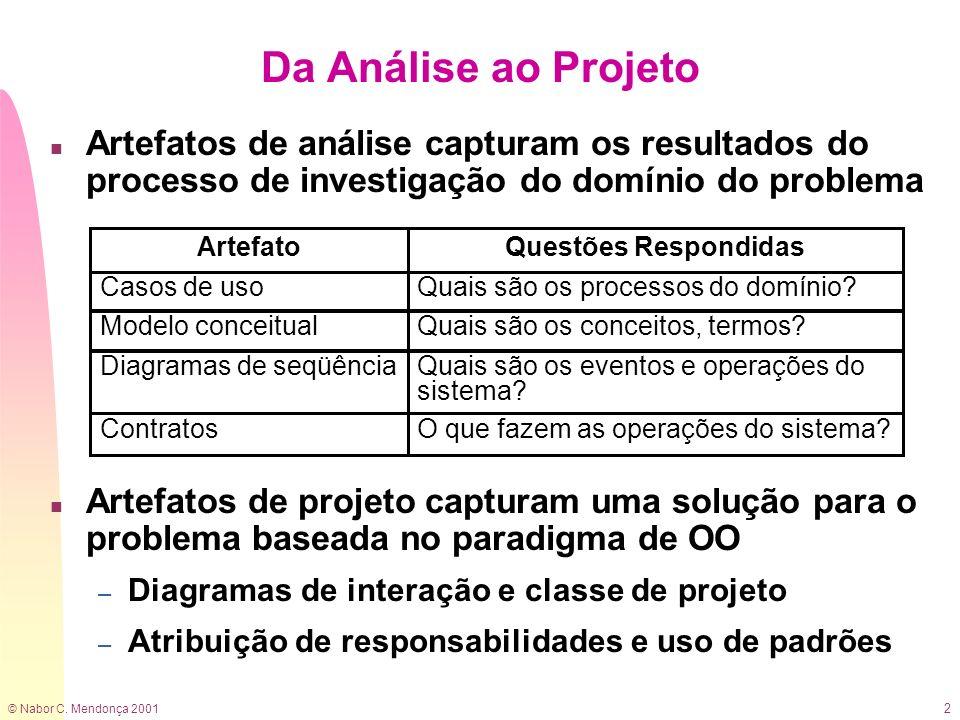 Da Análise ao Projeto Artefatos de análise capturam os resultados do processo de investigação do domínio do problema.