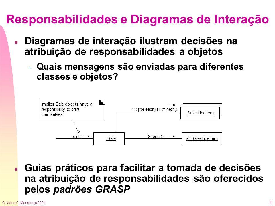 Responsabilidades e Diagramas de Interação