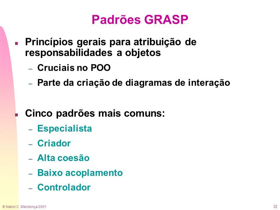Padrões GRASP Princípios gerais para atribuição de responsabilidades a objetos. Cruciais no POO. Parte da criação de diagramas de interação.