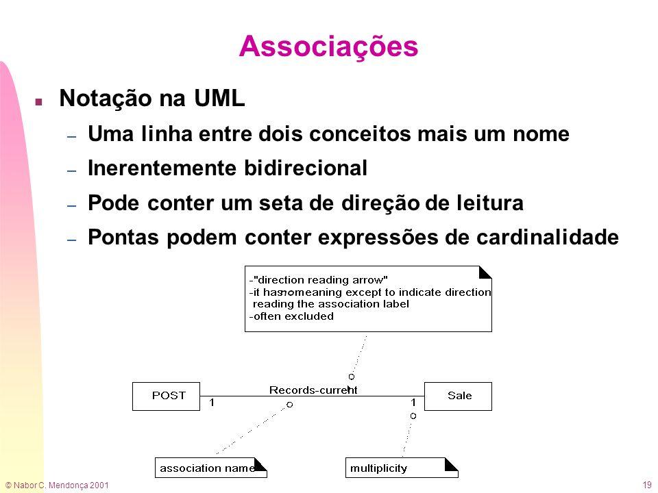 Associações Notação na UML Uma linha entre dois conceitos mais um nome