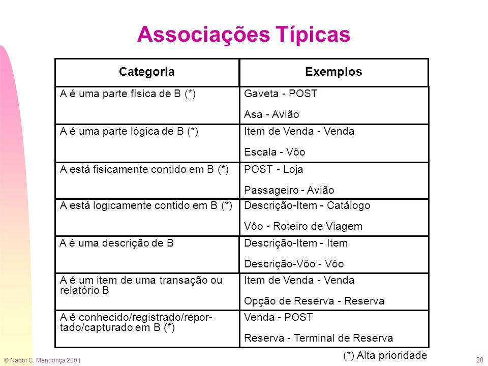 Associações Típicas Categoria Exemplos A é uma parte física de B (*)