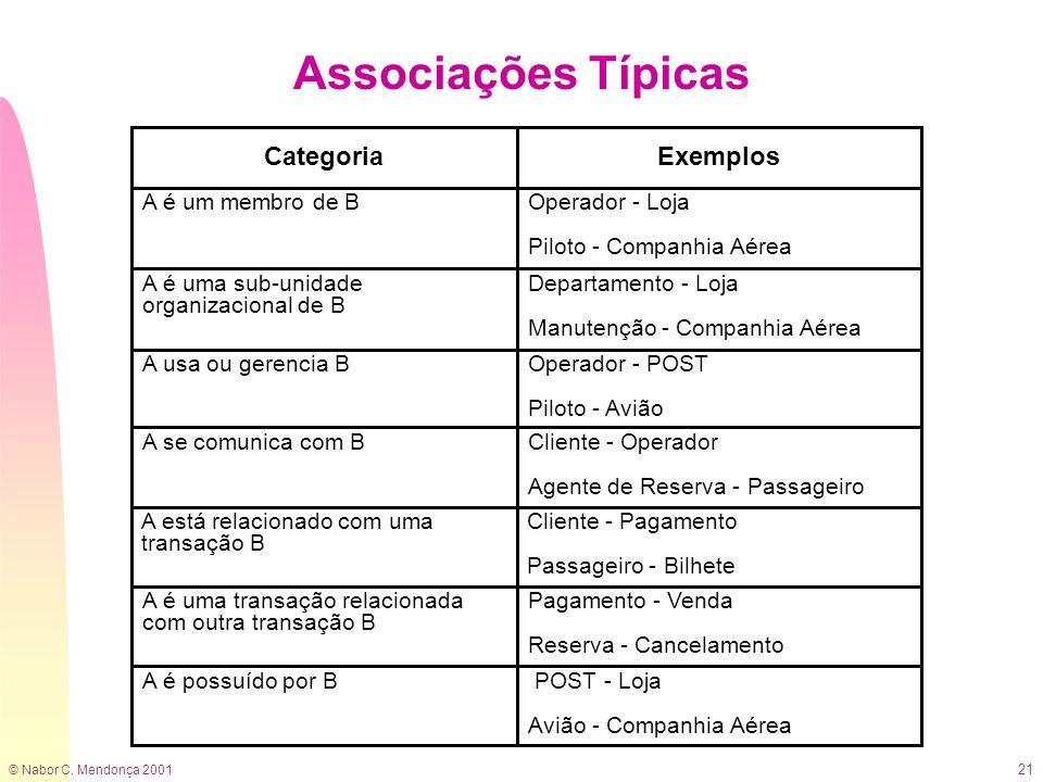 Associações Típicas Categoria Exemplos A é um membro de B