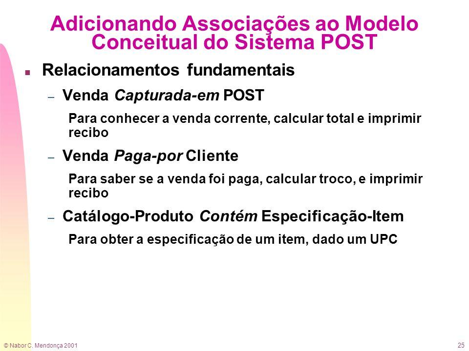Adicionando Associações ao Modelo Conceitual do Sistema POST