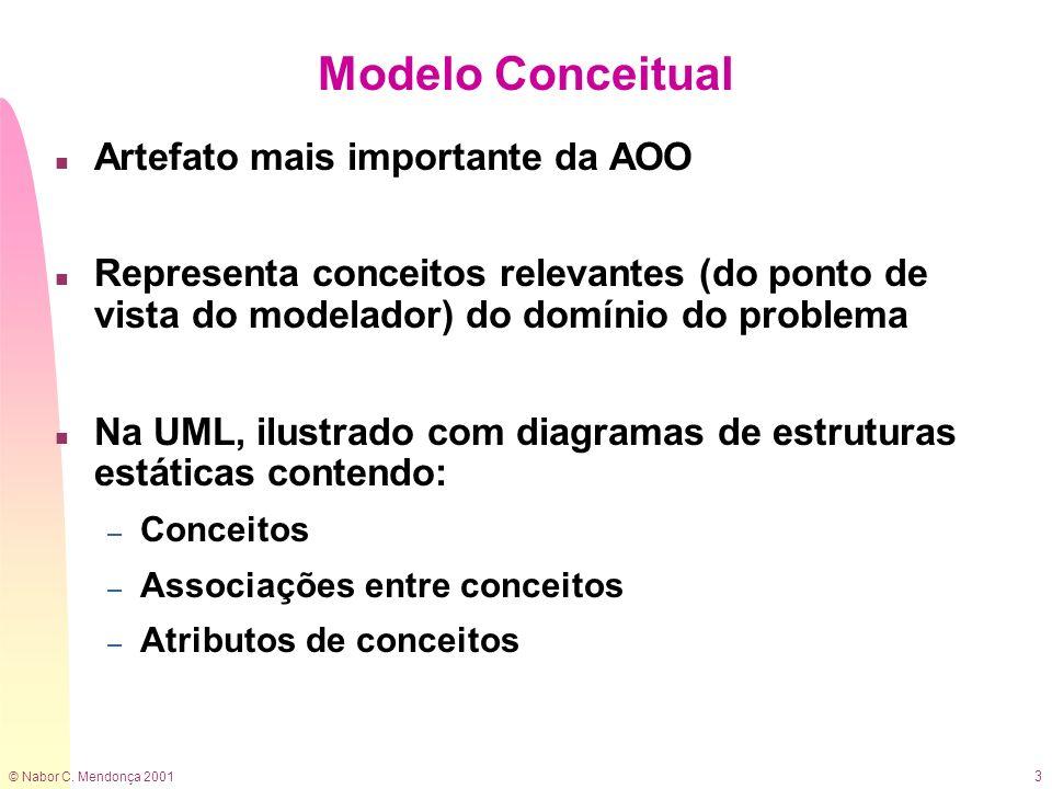 Modelo Conceitual Artefato mais importante da AOO