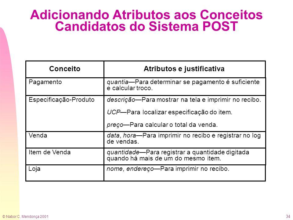 Adicionando Atributos aos Conceitos Candidatos do Sistema POST