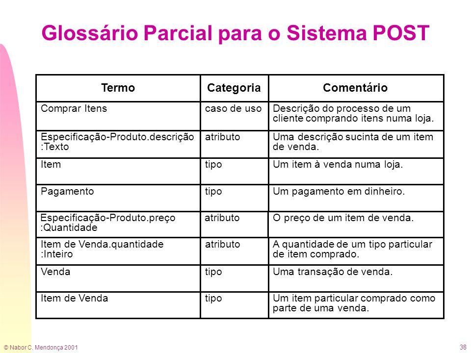 Glossário Parcial para o Sistema POST