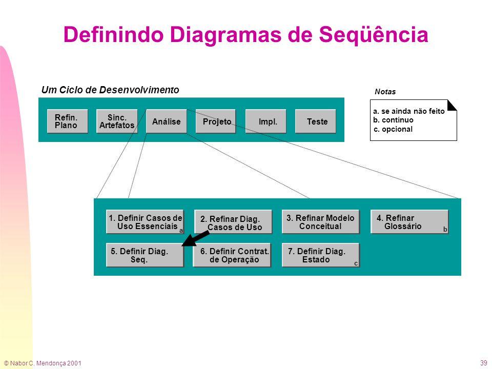Definindo Diagramas de Seqüência