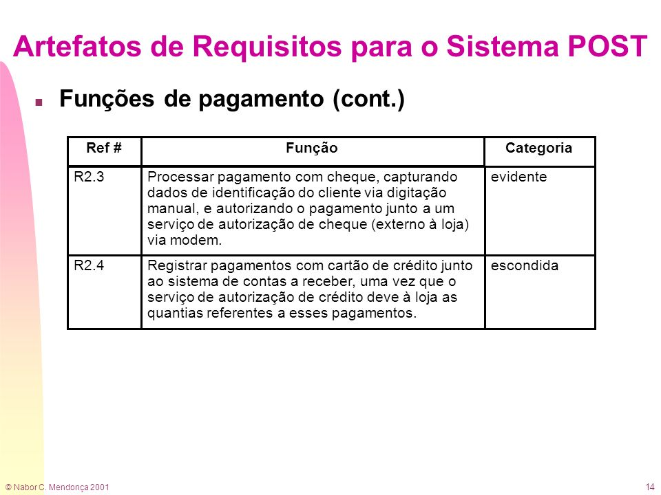 Artefatos de Requisitos para o Sistema POST