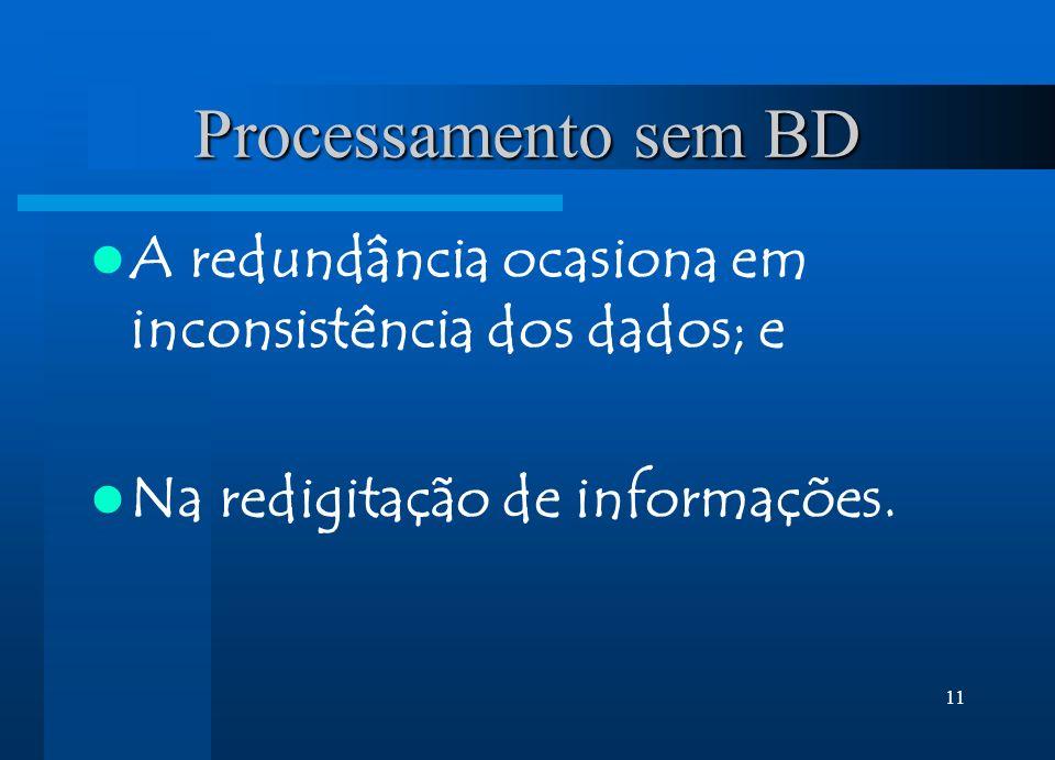 Processamento sem BD A redundância ocasiona em inconsistência dos dados; e.