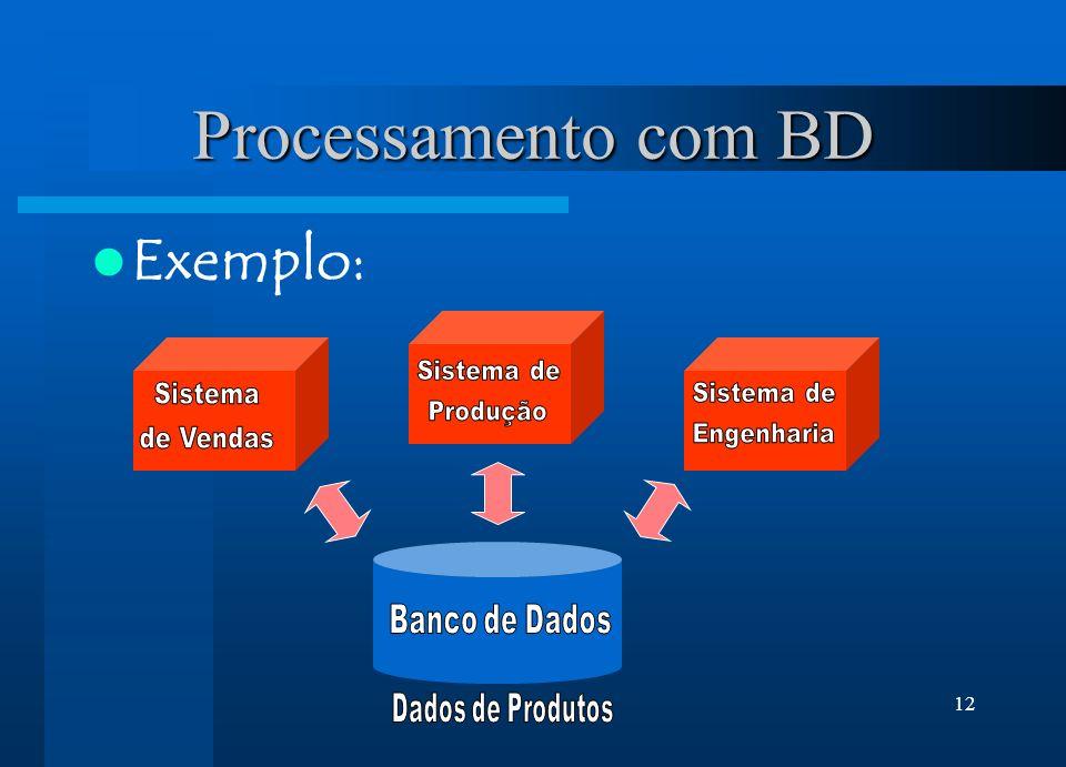 Processamento com BD Exemplo: Sistema de Produção Sistema de Vendas