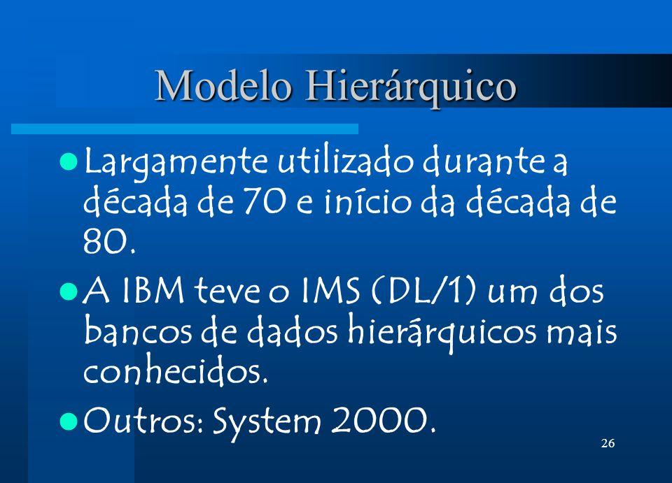 Modelo Hierárquico Largamente utilizado durante a década de 70 e início da década de 80.