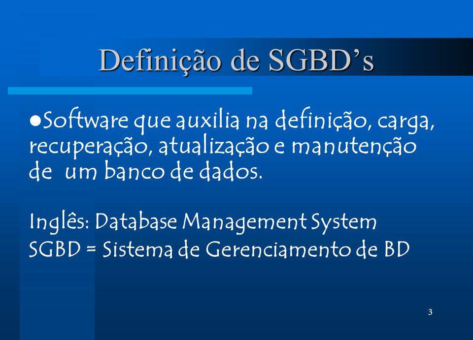 Definição de SGBD's Software que auxilia na definição, carga, recuperação, atualização e manutenção de um banco de dados.