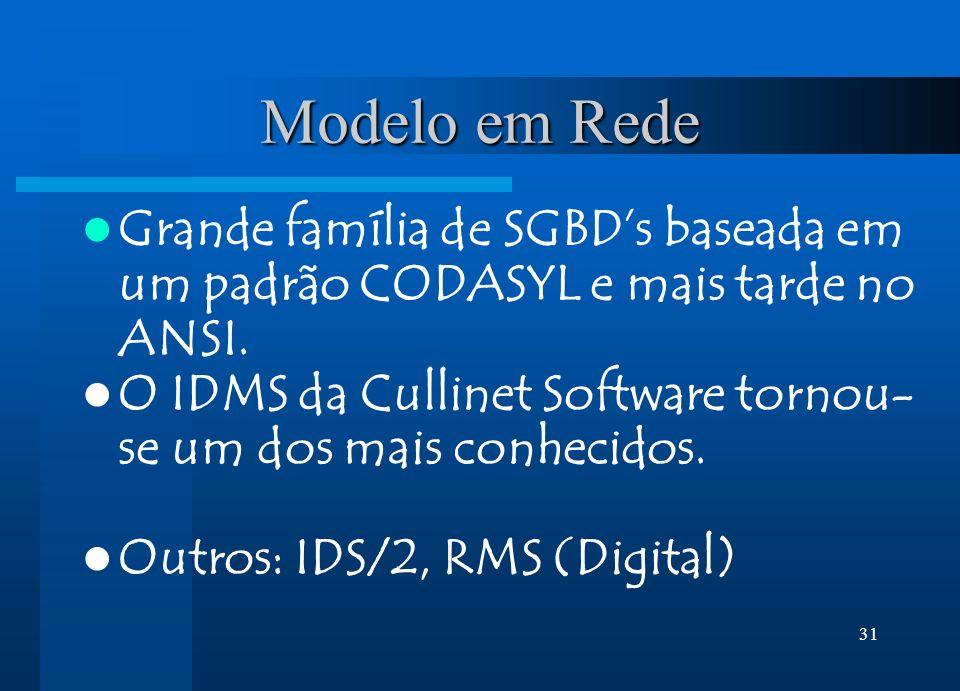 Modelo em Rede Grande família de SGBD's baseada em um padrão CODASYL e mais tarde no ANSI.