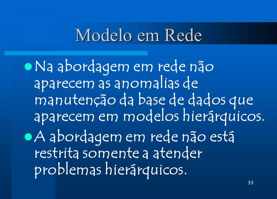 Modelo em Rede Na abordagem em rede não aparecem as anomalias de manutenção da base de dados que aparecem em modelos hierárquicos.