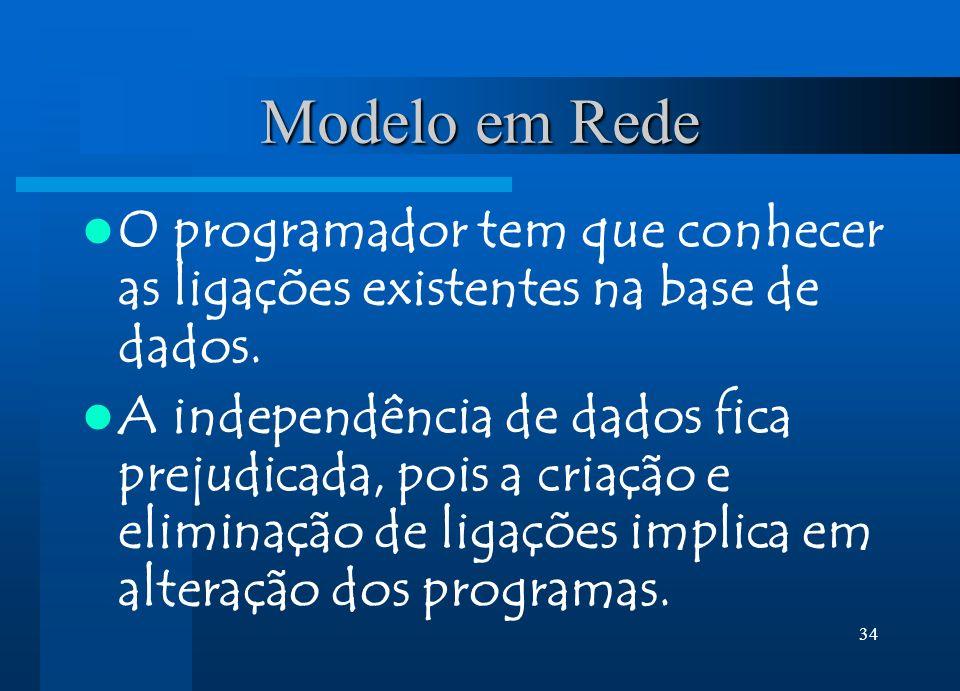 Modelo em Rede O programador tem que conhecer as ligações existentes na base de dados.