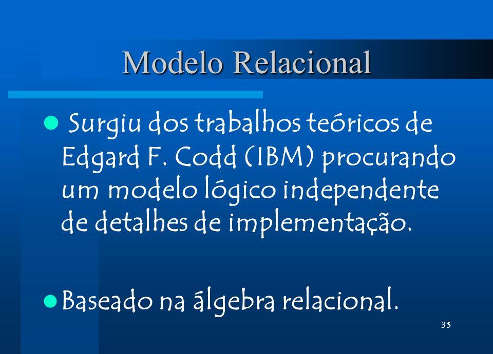 Modelo Relacional Surgiu dos trabalhos teóricos de Edgard F. Codd (IBM) procurando um modelo lógico independente de detalhes de implementação.