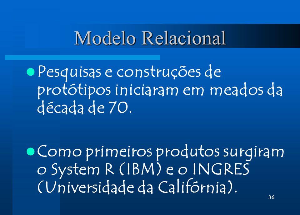 Modelo Relacional Pesquisas e construções de protótipos iniciaram em meados da década de 70.
