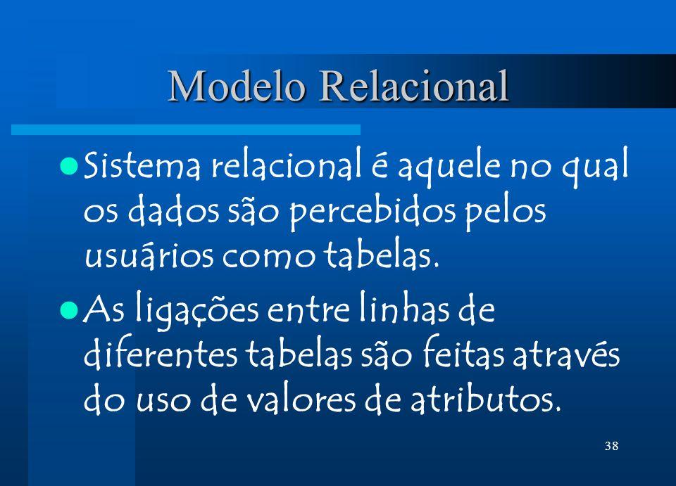 Modelo Relacional Sistema relacional é aquele no qual os dados são percebidos pelos usuários como tabelas.
