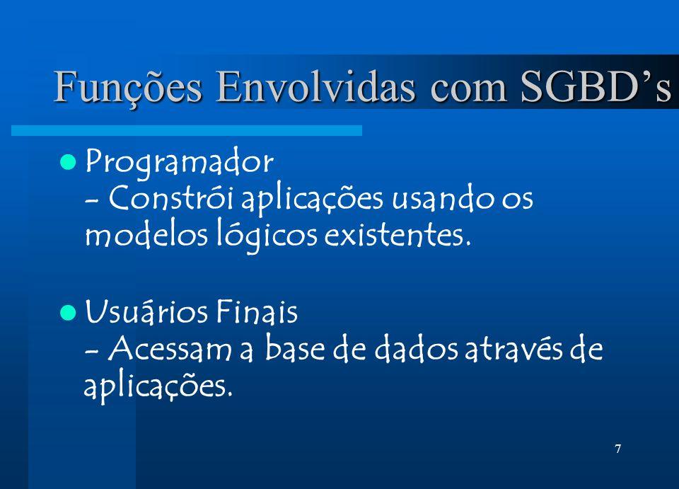 Funções Envolvidas com SGBD's