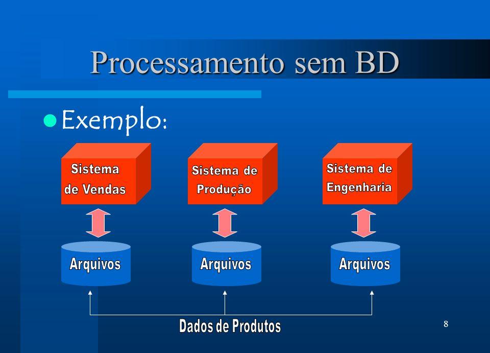 Processamento sem BD Exemplo: Sistema de Vendas Sistema de Produção