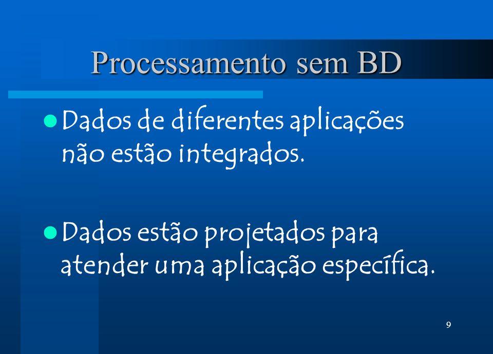 Processamento sem BD Dados de diferentes aplicações não estão integrados.