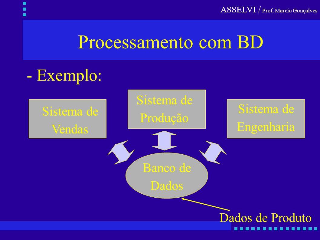 Processamento com BD - Exemplo: Sistema de Produção Sistema de