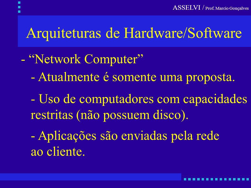 Arquiteturas de Hardware/Software