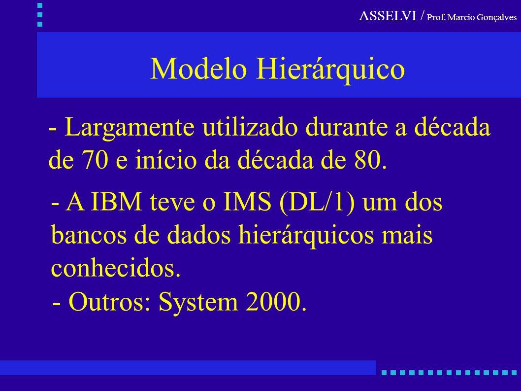 Modelo Hierárquico - Largamente utilizado durante a década