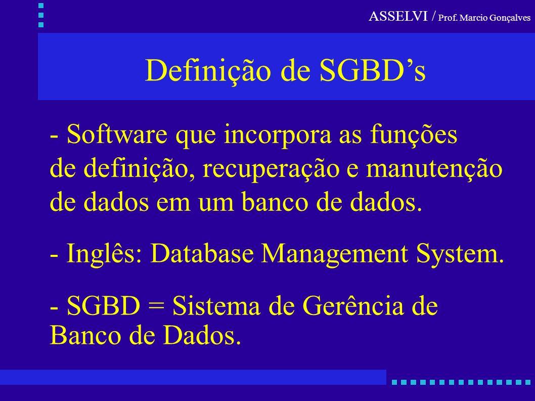 Definição de SGBD's - Software que incorpora as funções