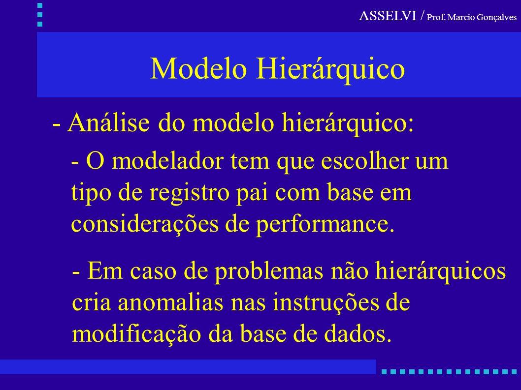 Modelo Hierárquico - Análise do modelo hierárquico: