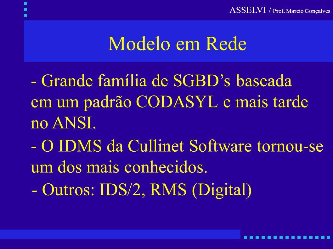 Modelo em Rede - Grande família de SGBD's baseada