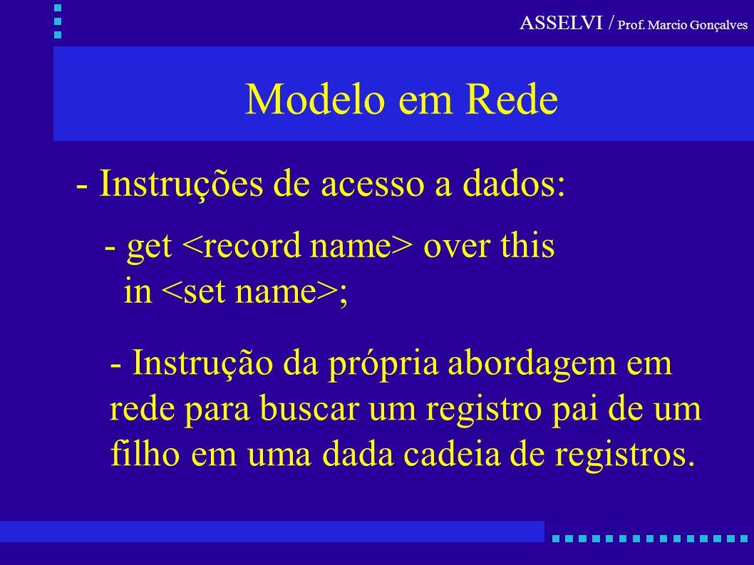 Modelo em Rede - Instruções de acesso a dados: