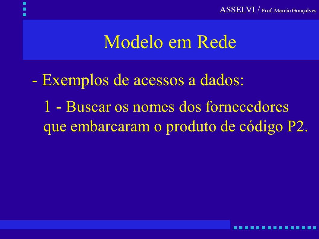 Modelo em Rede - Exemplos de acessos a dados: