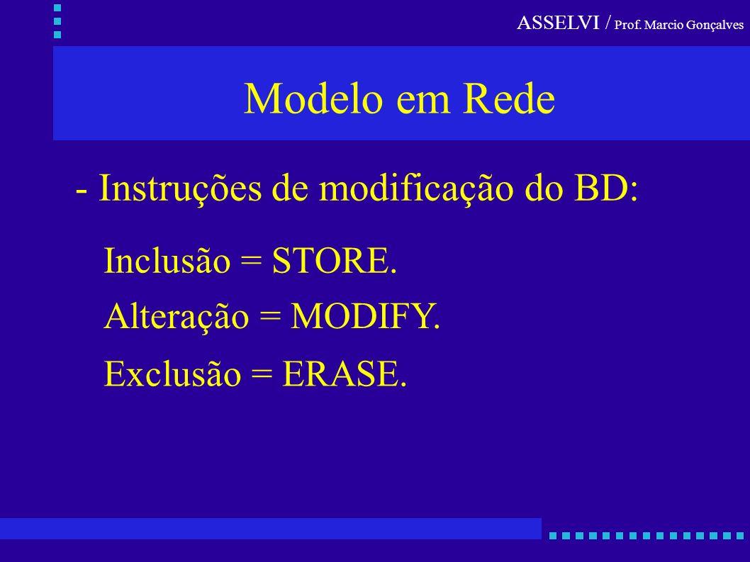 Modelo em Rede - Instruções de modificação do BD: Inclusão = STORE.