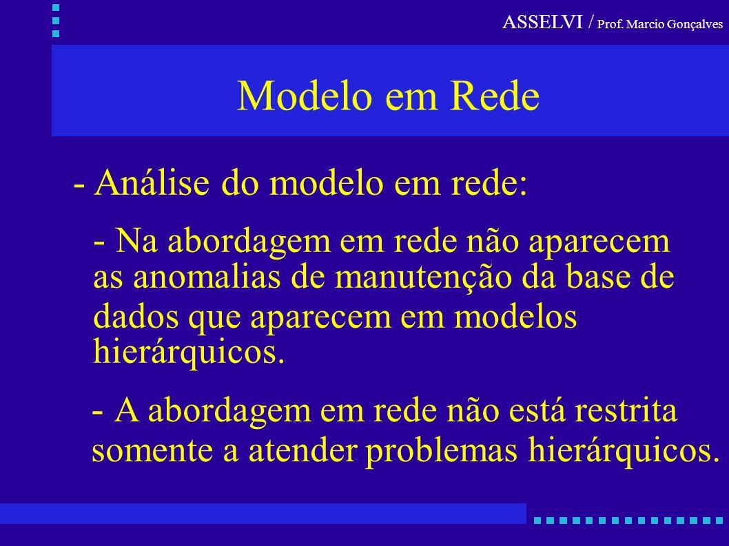Modelo em Rede - Análise do modelo em rede: