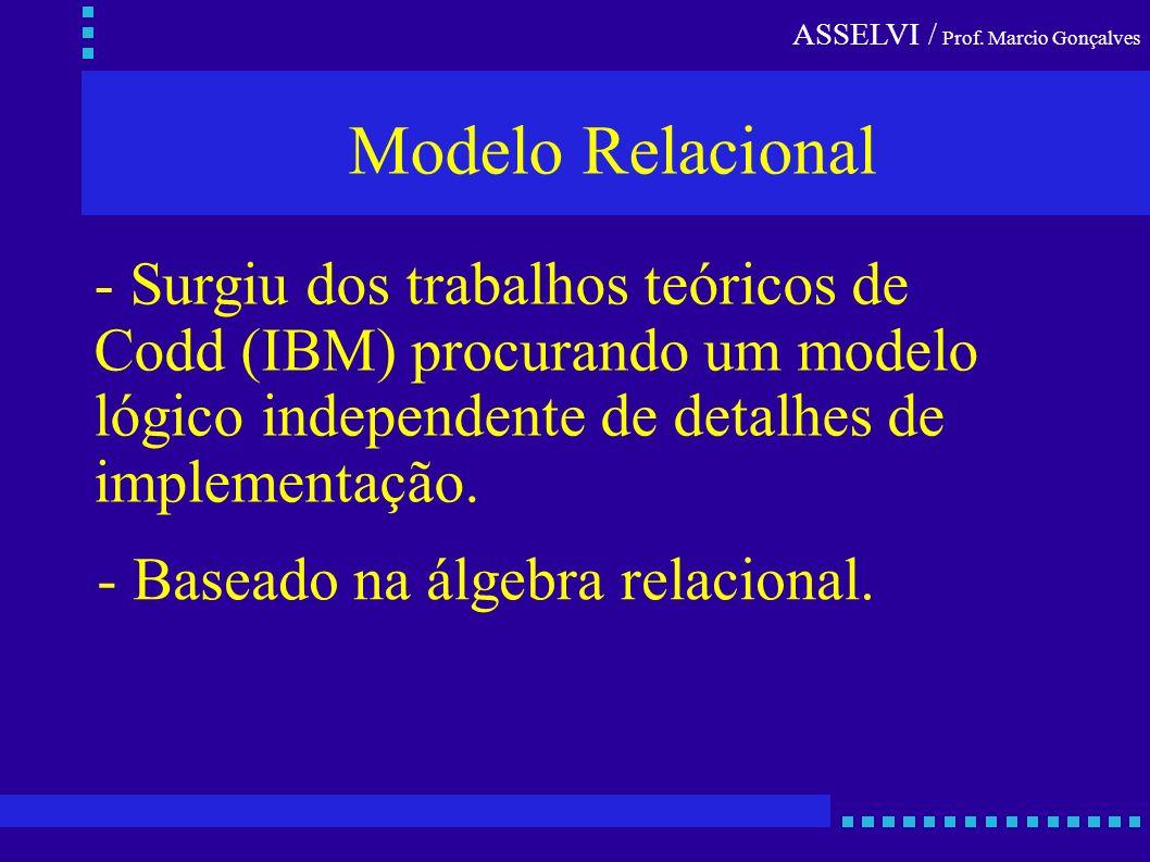 Modelo Relacional - Surgiu dos trabalhos teóricos de