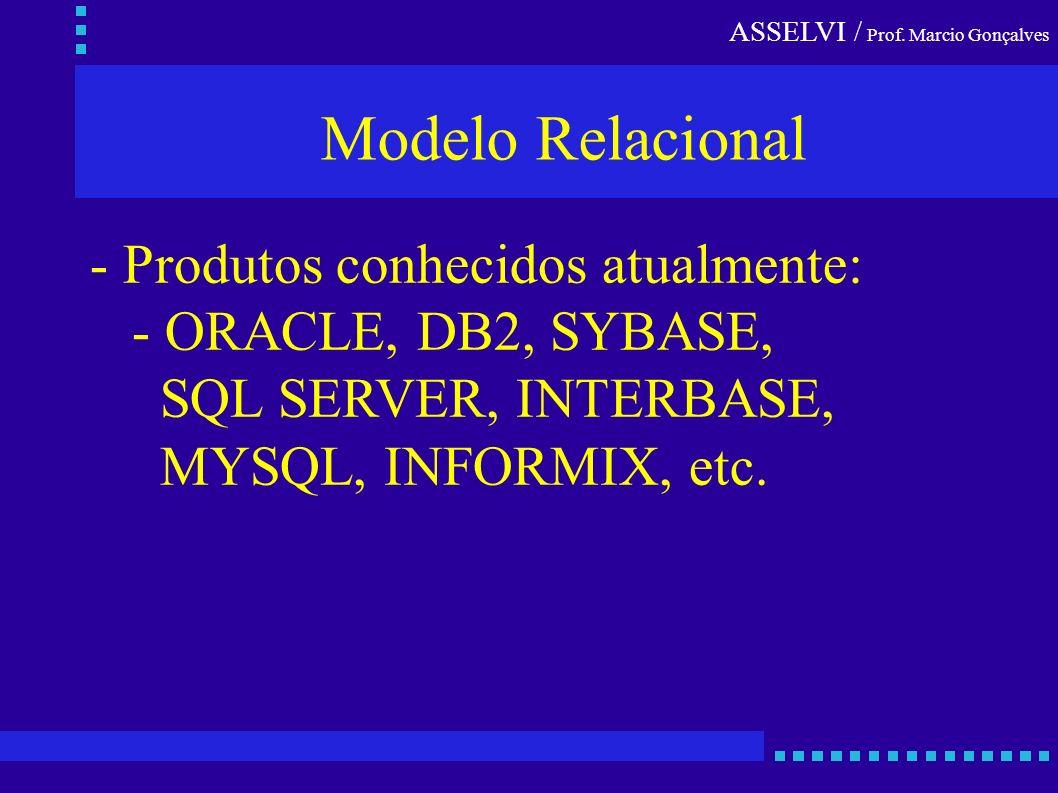 Modelo Relacional - Produtos conhecidos atualmente: