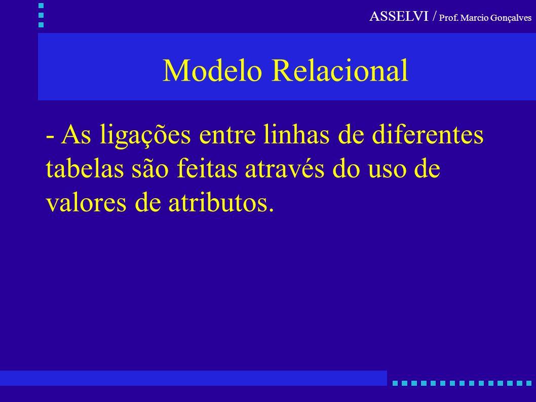 Modelo Relacional - As ligações entre linhas de diferentes