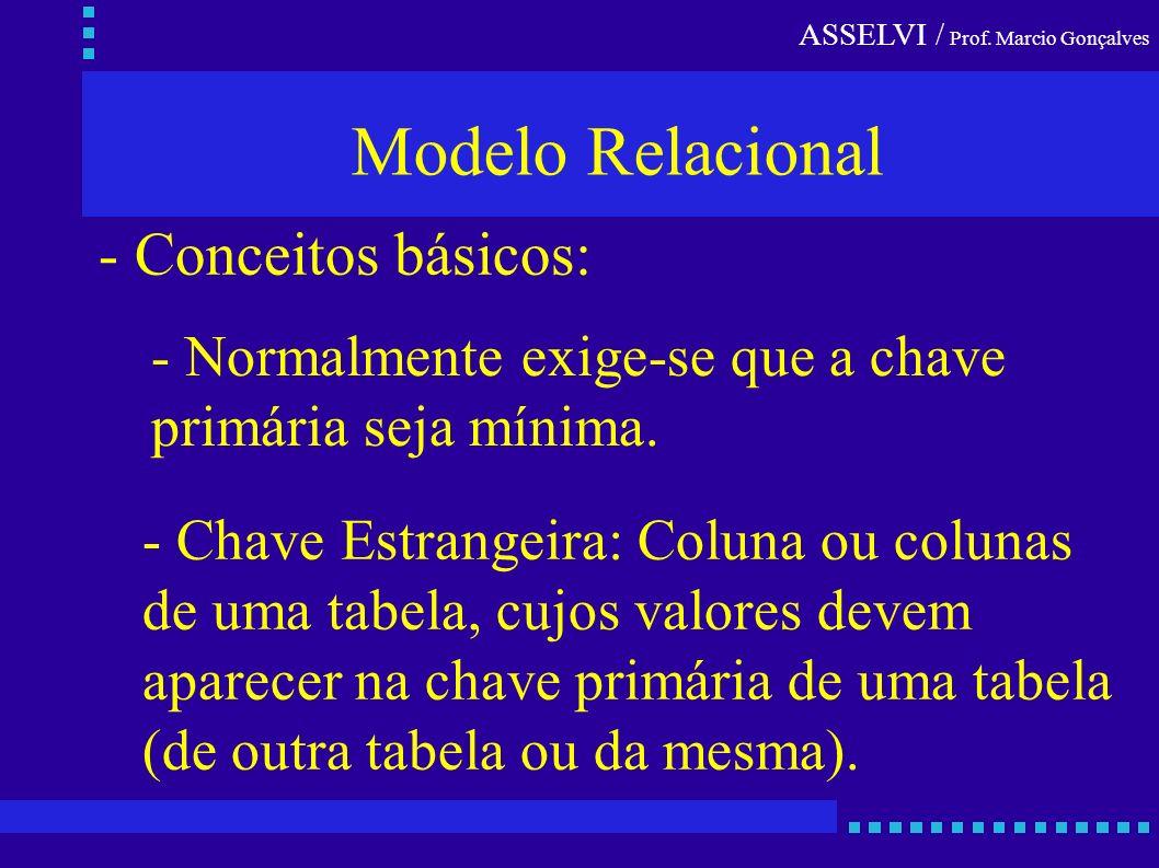 Modelo Relacional - Conceitos básicos: